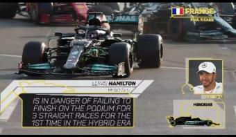 French Grand Prix preview
