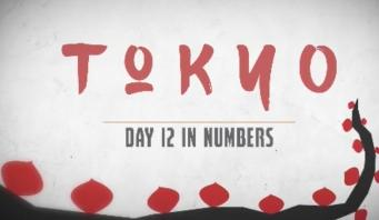 Tokyo 2020: Olympic Games in Numbers Day 12