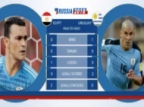 World Cup Preview: Egypt v Uruguay