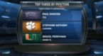 NFL Draft: Linebackers Preview